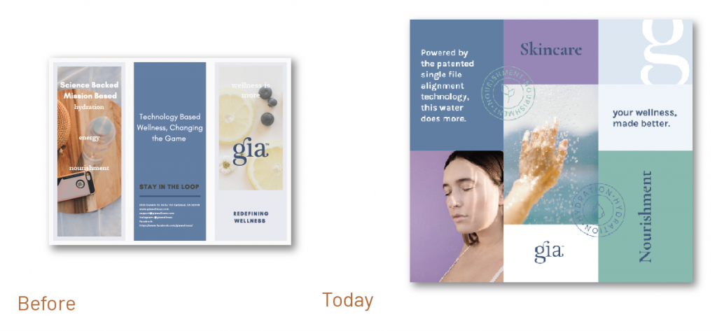 GIA Wellness Brand Evolution